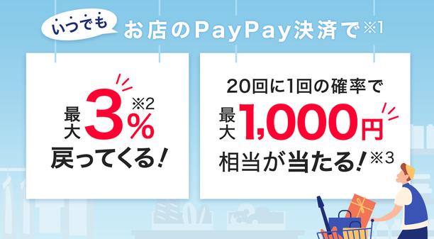 お店のPayPay決済で最大3%いつでも戻ってくる!さらにPayPayチャンスも 20回に1回の確率で最大1,000円相当戻ってくる!