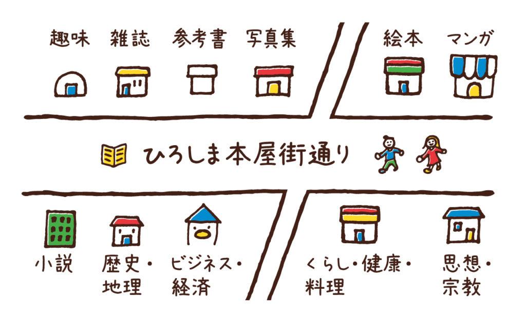 ひろしま本屋街