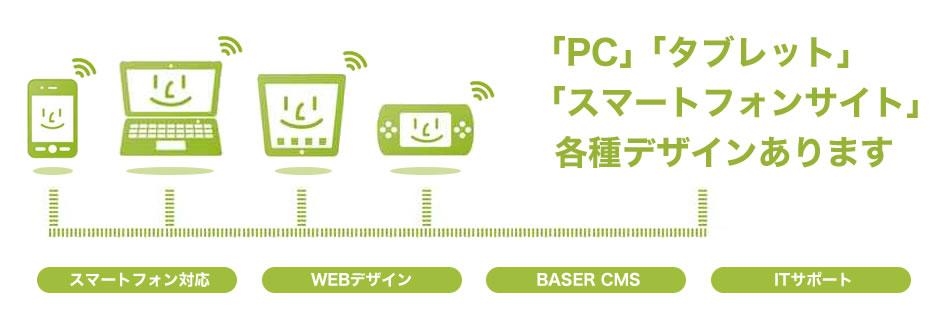 「PC」「タブレット」「スマートフォンサイト」各種デザインあります